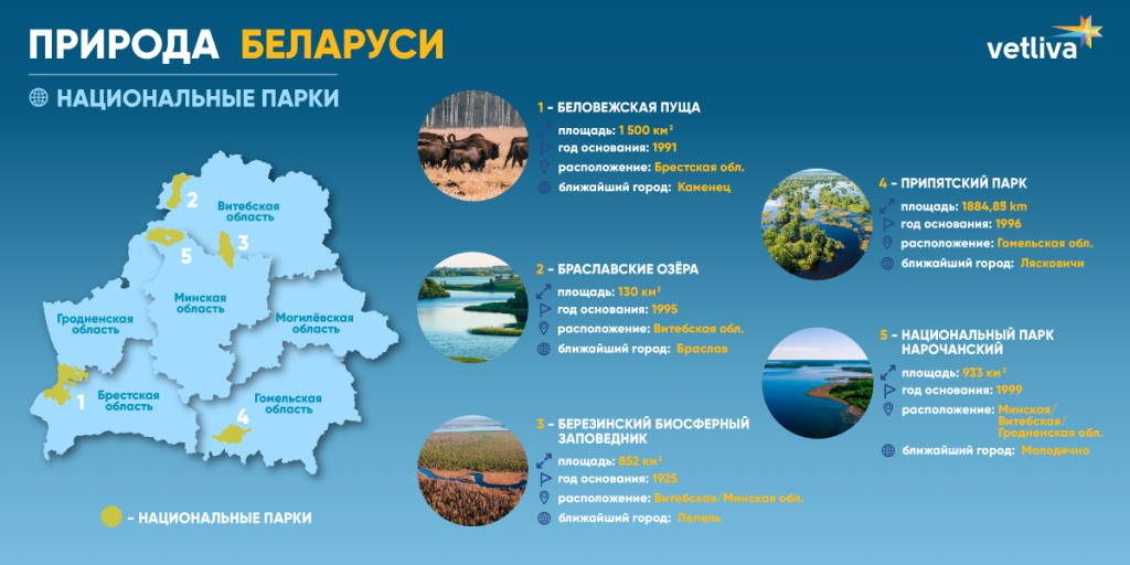 Нацпарки Беларуси